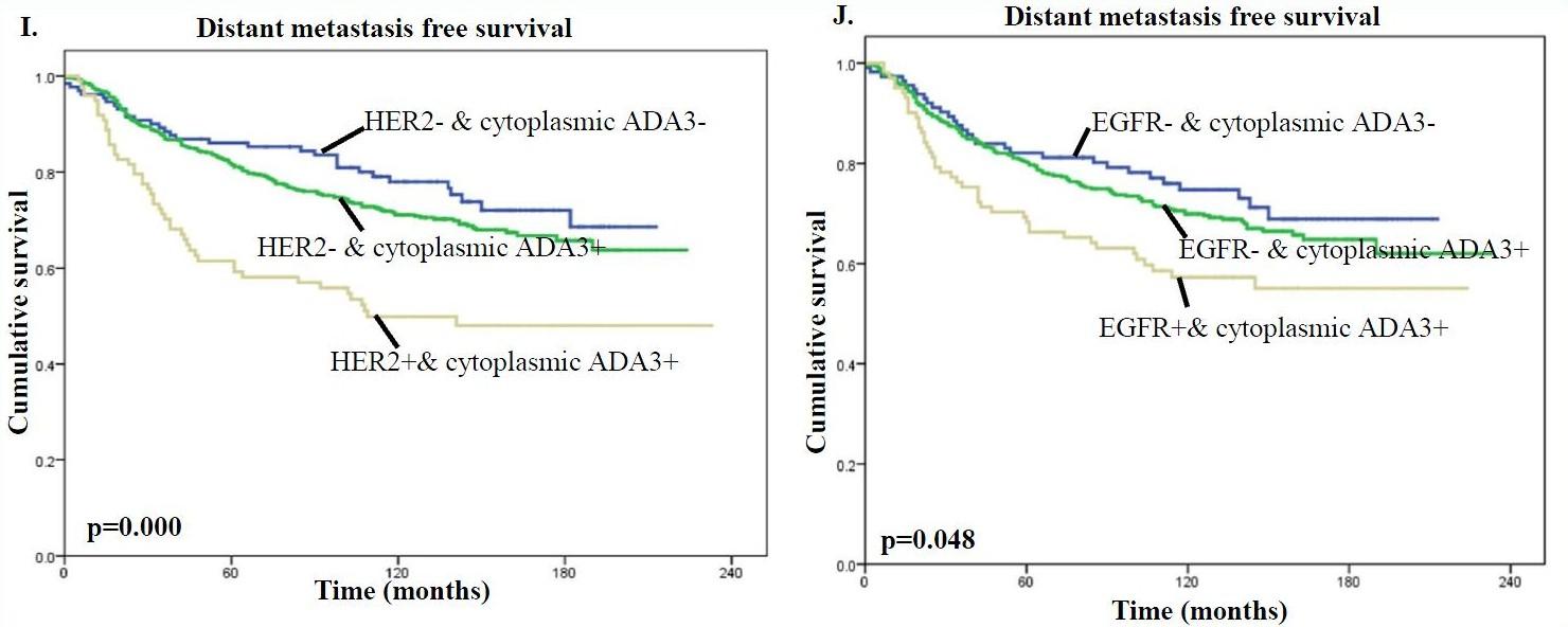 biomarker fig 4